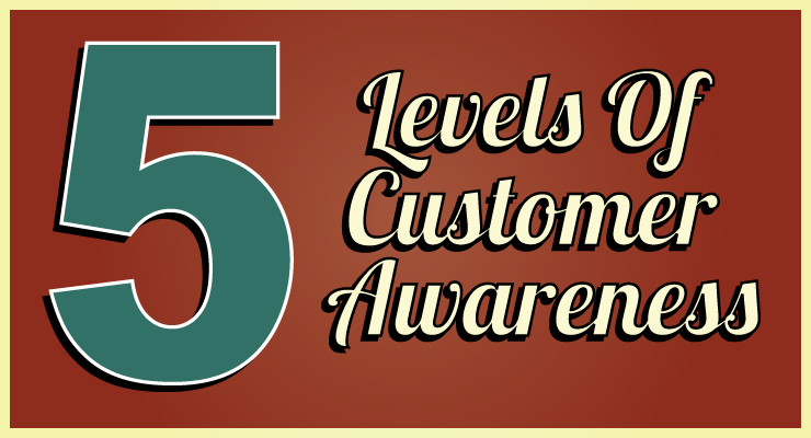 5 Levels of Customer Awareness