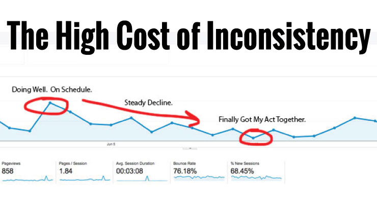 The High Cost of Inconsistency
