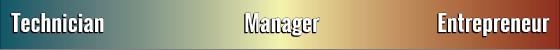 Technician Manager Entrepreneur Spectrum 2